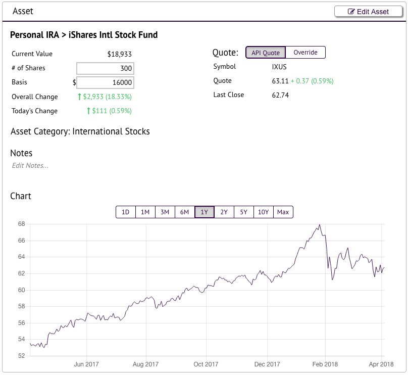 Net Worth Dashboard & Portfolio Tracker | Wealth Meta