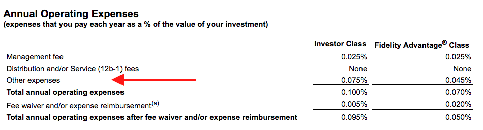 expense ratios operating expenses example