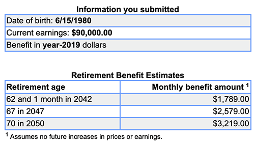 Social Security estimate $90k/year no FSA