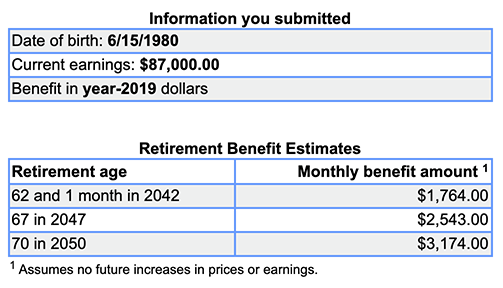 Social Security estimate $87k/year with FSA