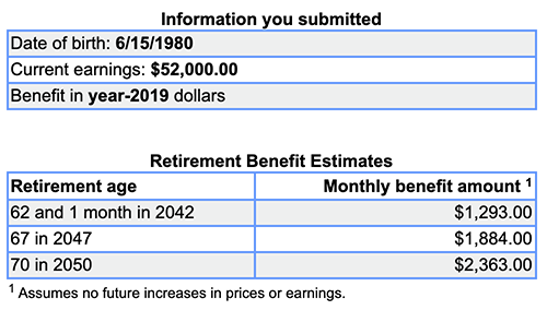 Social Security estimate $52k/year with FSA