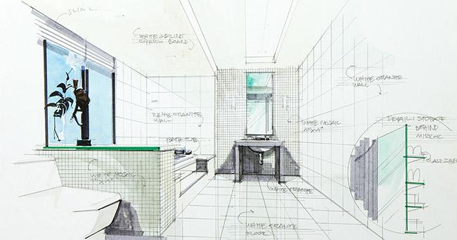 Bathroom Remodel ROI